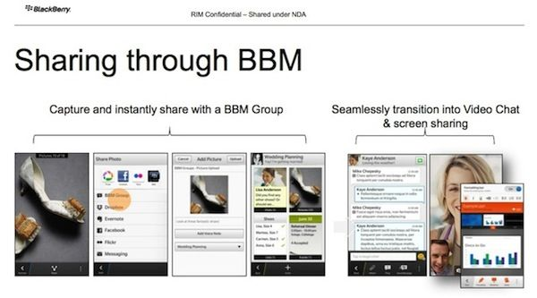 BlackBerry Messenger sharing file feature of BlackBerry10
