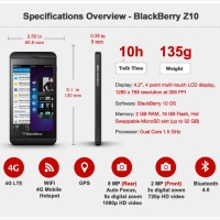 BlackBerry Z10 Specification